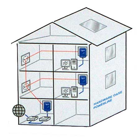 haus vernetzen 28 images smart home bitron knx und. Black Bedroom Furniture Sets. Home Design Ideas